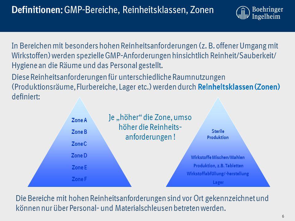 Definitionen: GMP-Bereiche, Reinheitsklassen, Zonen In Bereichen mit besonders hohen Reinheitsanforderungen (z. B. offener Umgang mit Wirkstoffen) wer