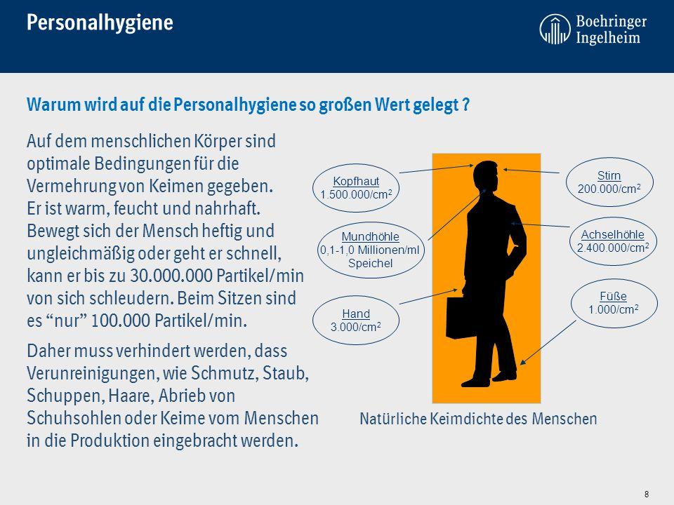 GMP-gerechte Dokumentation Wie wird richtig dokumentiert.
