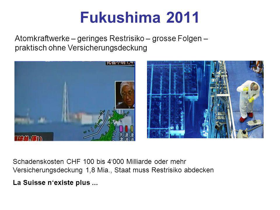 Fukushima 2011 Atomkraftwerke – geringes Restrisiko – grosse Folgen – praktisch ohne Versicherungsdeckung Schadenskosten CHF 100 bis 4'000 Milliarde oder mehr Versicherungsdeckung 1,8 Mia., Staat muss Restrisiko abdecken La Suisse n'existe plus...