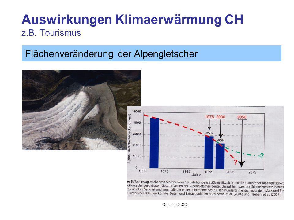 Auswirkungen Klimaerwärmung CH z.B. Tourismus Quelle: OcCC Flächenveränderung der Alpengletscher