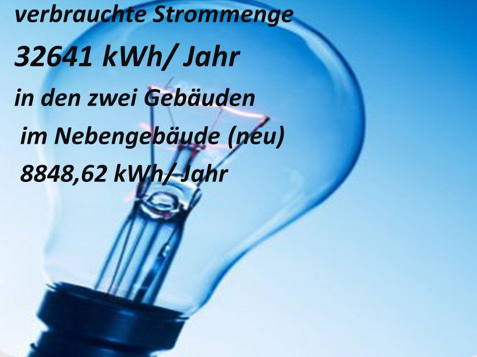 verbrauchte Strommenge 32641 kWh/ Jahr in den zwei Gebäuden im Nebengebäude (neu) 8848,62 kWh/ Jahr