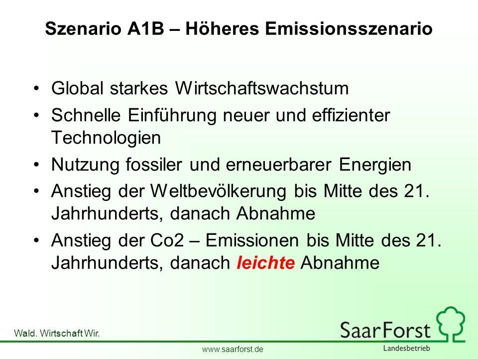 www.saarforst.de Wald. Wirtschaft Wir. Szenario A1B – Höheres Emissionsszenario Global starkes Wirtschaftswachstum Schnelle Einführung neuer und effiz