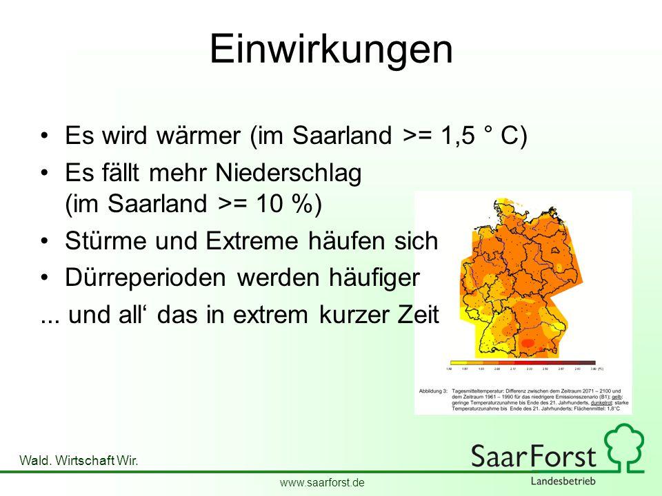 www.saarforst.de Wald. Wirtschaft Wir. Einwirkungen Es wird wärmer (im Saarland >= 1,5 ° C) Es fällt mehr Niederschlag (im Saarland >= 10 %) Stürme un