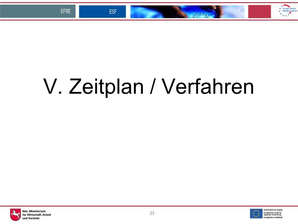 23 V. Zeitplan / Verfahren