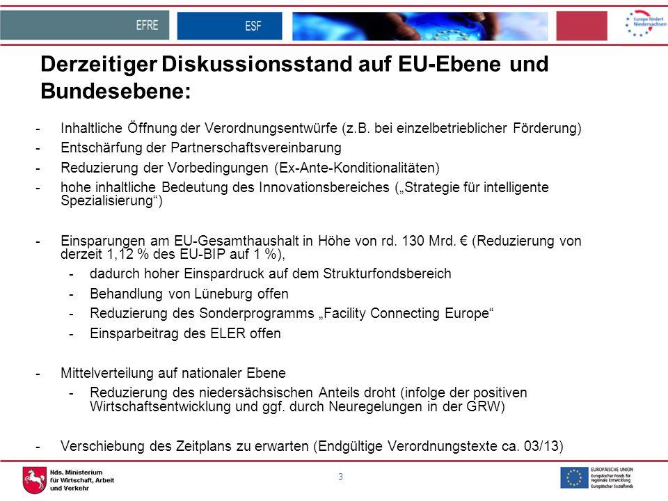 3 Derzeitiger Diskussionsstand auf EU-Ebene und Bundesebene: -Inhaltliche Öffnung der Verordnungsentwürfe (z.B. bei einzelbetrieblicher Förderung) -En