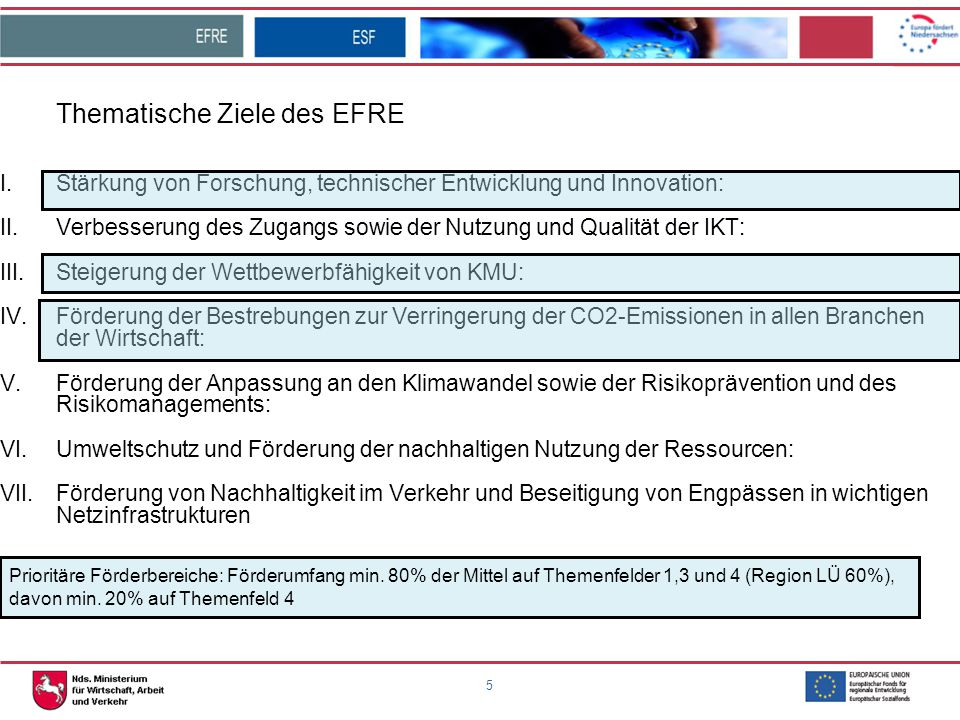 5 Thematische Ziele des EFRE I.Stärkung von Forschung, technischer Entwicklung und Innovation: II.Verbesserung des Zugangs sowie der Nutzung und Quali