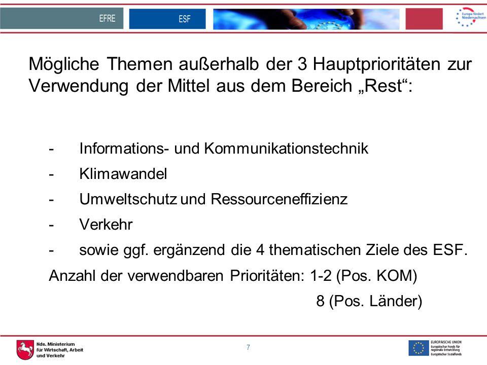 """7 Mögliche Themen außerhalb der 3 Hauptprioritäten zur Verwendung der Mittel aus dem Bereich """"Rest"""": -Informations- und Kommunikationstechnik -Klimawa"""