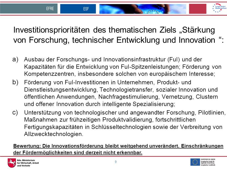 """10 Investitionsprioritäten des thematischen Ziels """"Steigerung der Wettbewerbfähigkeit von KMU : a)Förderung des Unternehmergeists, insbesondere durch Erleichterung der wirtschaftlichen Nutzung neuer Ideen und Förderung von Unternehmensgründungen; b)Entwicklung neuer Geschäftsmodelle für KMU, insbesondere für die Internationalisierung; c)Erstellung und Ausweitung von Kapazitäten zur Entwicklung von Produkten und Dienstleistungen (Vorschlag DK) d)Unterstützung des Kapazitätsaufbaus von KMU für Wachstums- und Innovationsprozesse (Vorschlag DK) Bewertung: Die Unternehmensförderung wird sehr viel stärker an Inhalte geknüpft als bisher."""