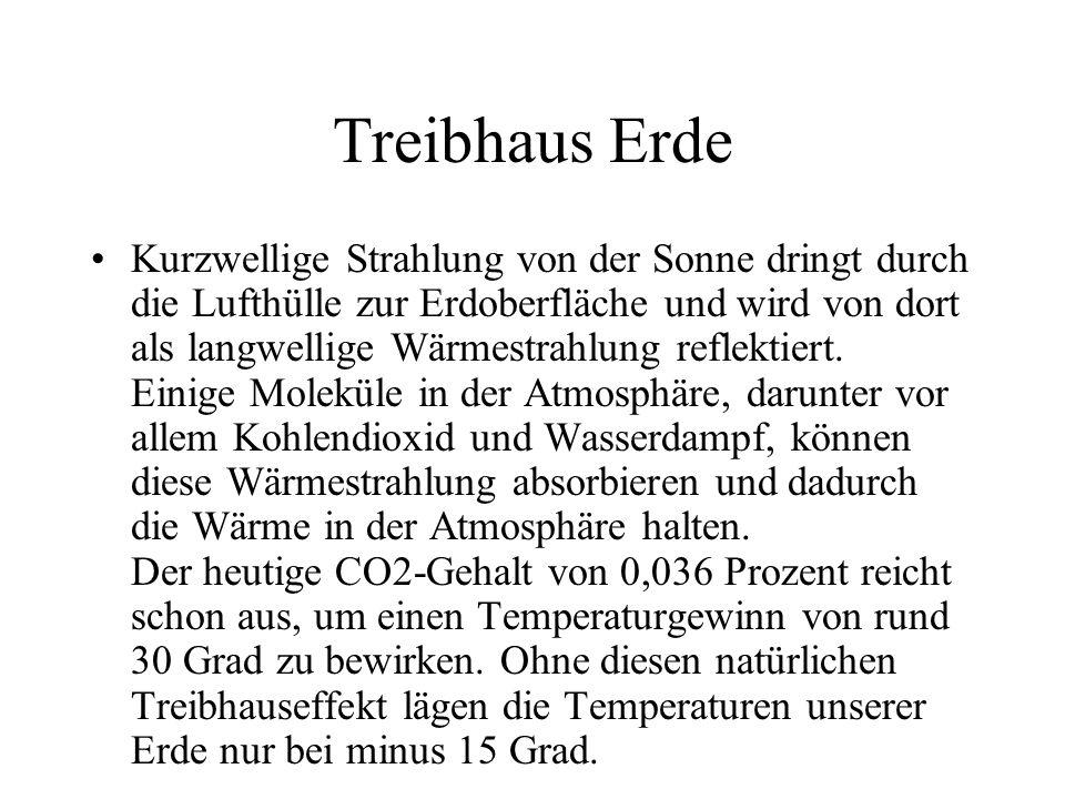 Treibhaus Erde Kurzwellige Strahlung von der Sonne dringt durch die Lufthülle zur Erdoberfläche und wird von dort als langwellige Wärmestrahlung refle