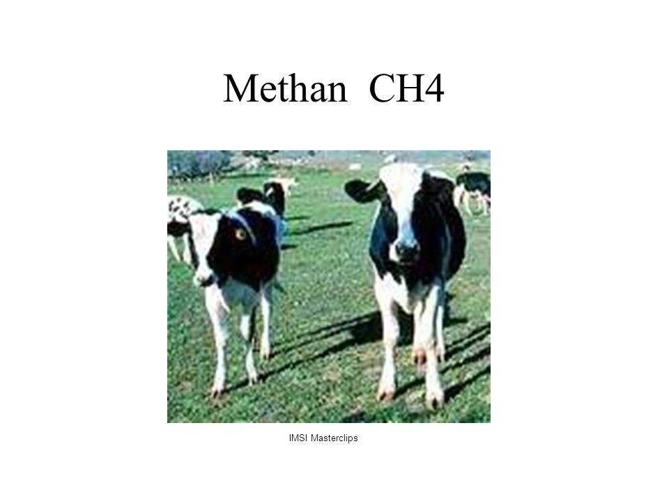 Methan CH4 IMSI Masterclips