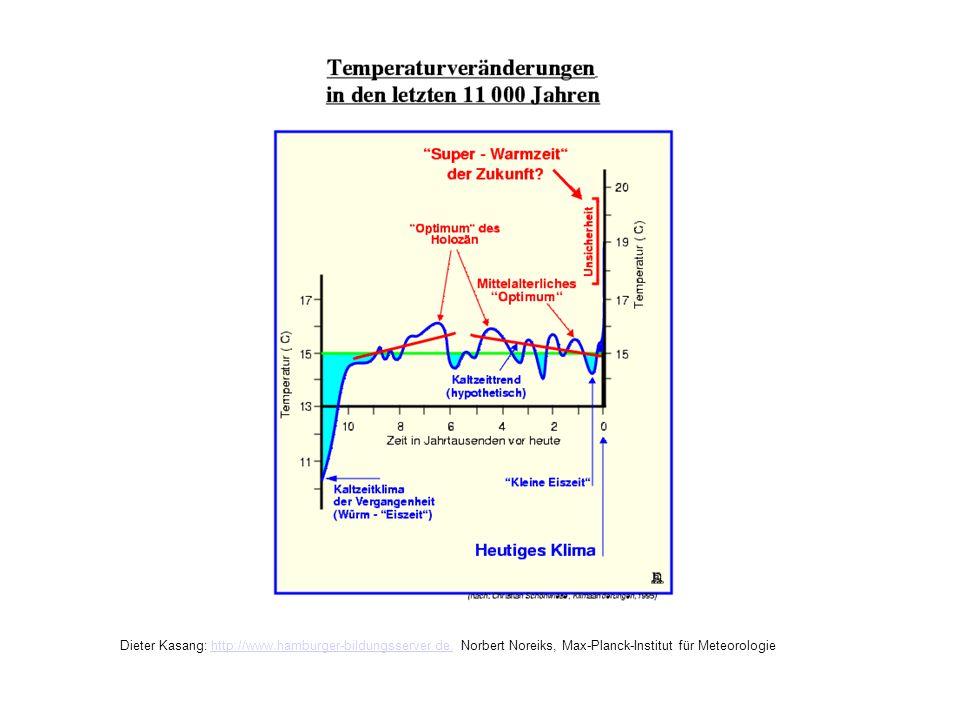 Temperaturänderungen 11 000 Dieter Kasang: http://www.hamburger-bildungsserver.de, Norbert Noreiks, Max-Planck-Institut für Meteorologiehttp://www.ham