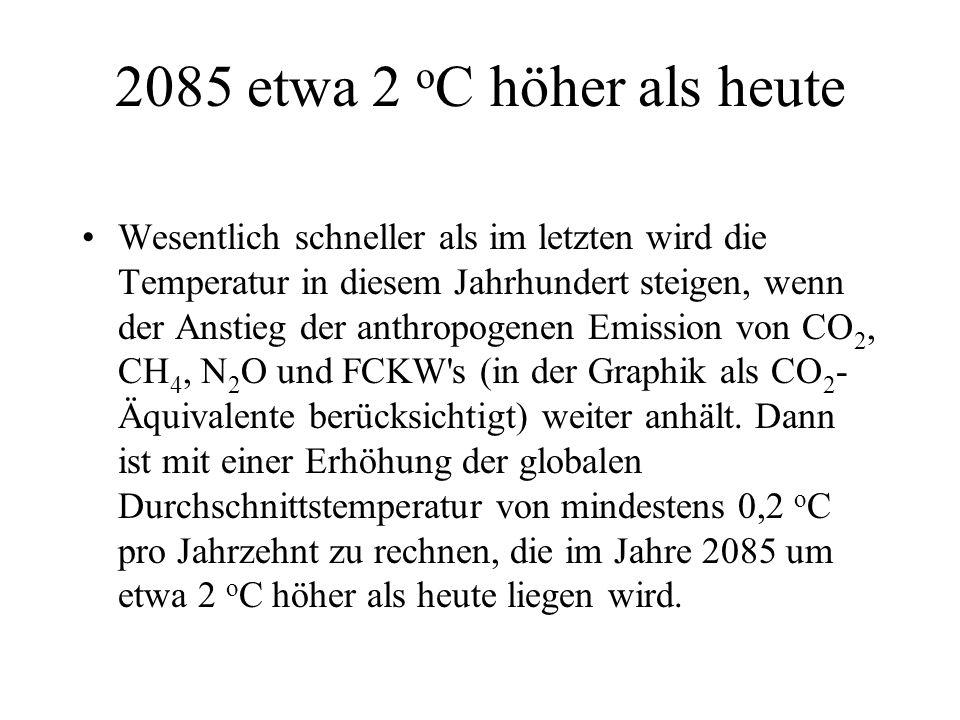 2085 etwa 2 o C höher als heute Wesentlich schneller als im letzten wird die Temperatur in diesem Jahrhundert steigen, wenn der Anstieg der anthropoge