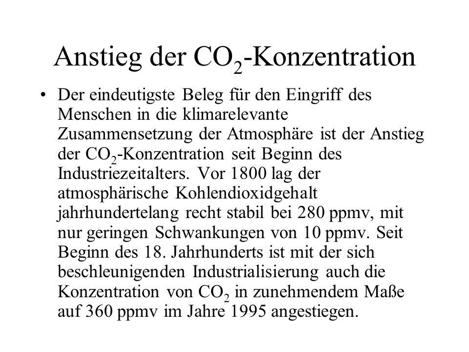 Anstieg der CO 2 -Konzentration Der eindeutigste Beleg für den Eingriff des Menschen in die klimarelevante Zusammensetzung der Atmosphäre ist der Anst