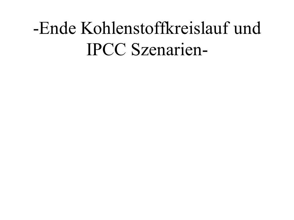 -Ende Kohlenstoffkreislauf und IPCC Szenarien-