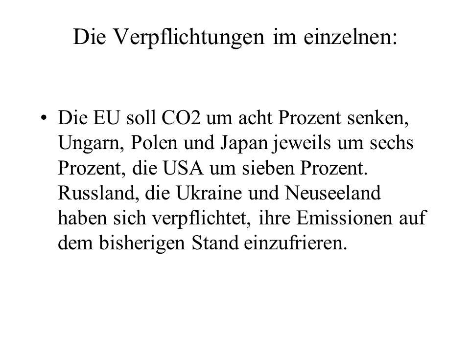 Die Verpflichtungen im einzelnen: Die EU soll CO2 um acht Prozent senken, Ungarn, Polen und Japan jeweils um sechs Prozent, die USA um sieben Prozent.