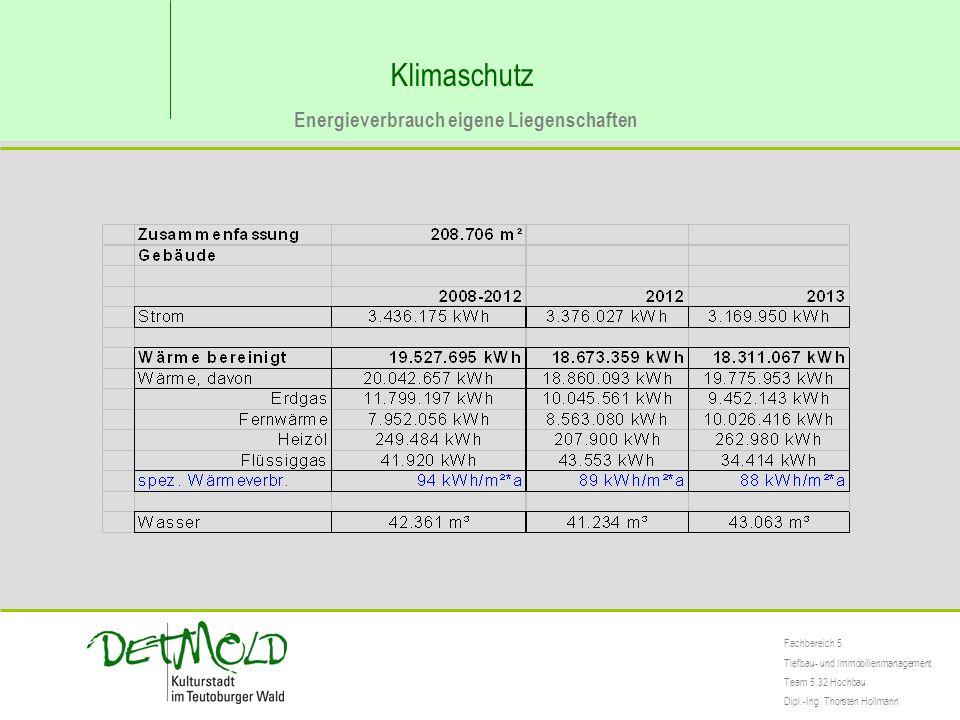 Klimaschutz Energieverbrauch eigene Liegenschaften Fachbereich 5 Tiefbau- und Immobilienmanagement Team 5.32 Hochbau Dipl.-Ing. Thorsten Hollmann