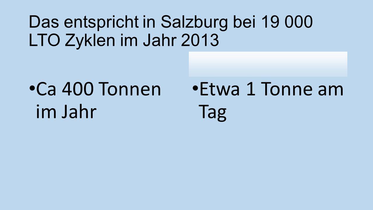Das entspricht in Salzburg bei 19 000 LTO Zyklen im Jahr 2013 Ca 400 Tonnen im Jahr Etwa 1 Tonne am Tag