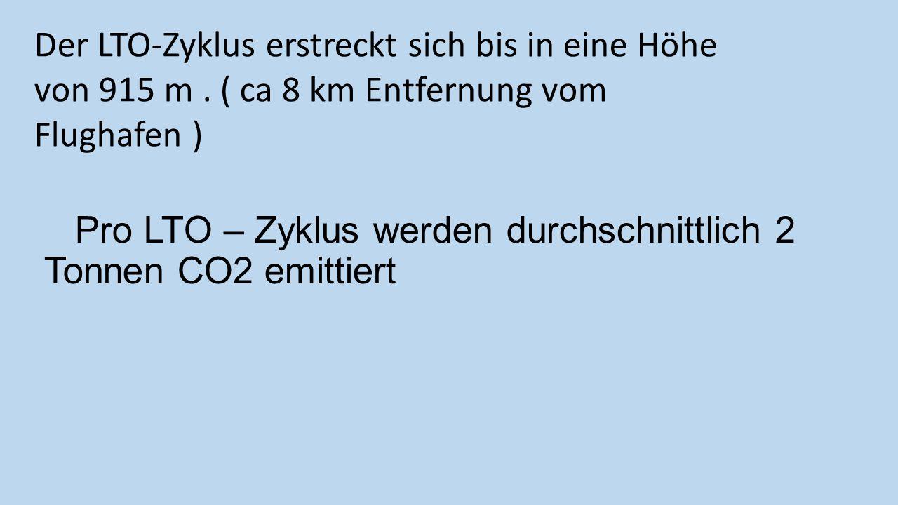 Pro LTO – Zyklus werden durchschnittlich 2 Tonnen CO2 emittiert Der LTO-Zyklus erstreckt sich bis in eine Höhe von 915 m.