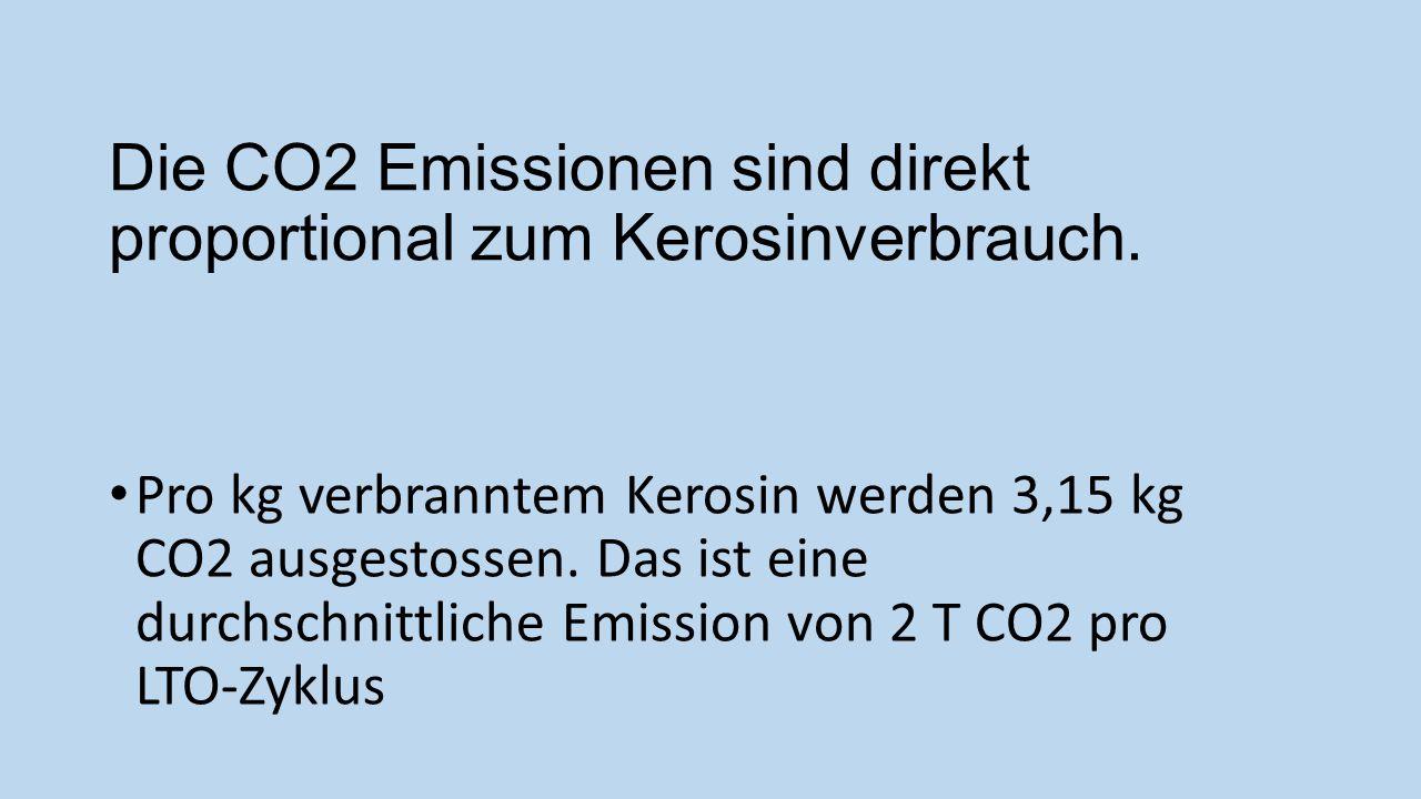 Die CO2 Emissionen sind direkt proportional zum Kerosinverbrauch.