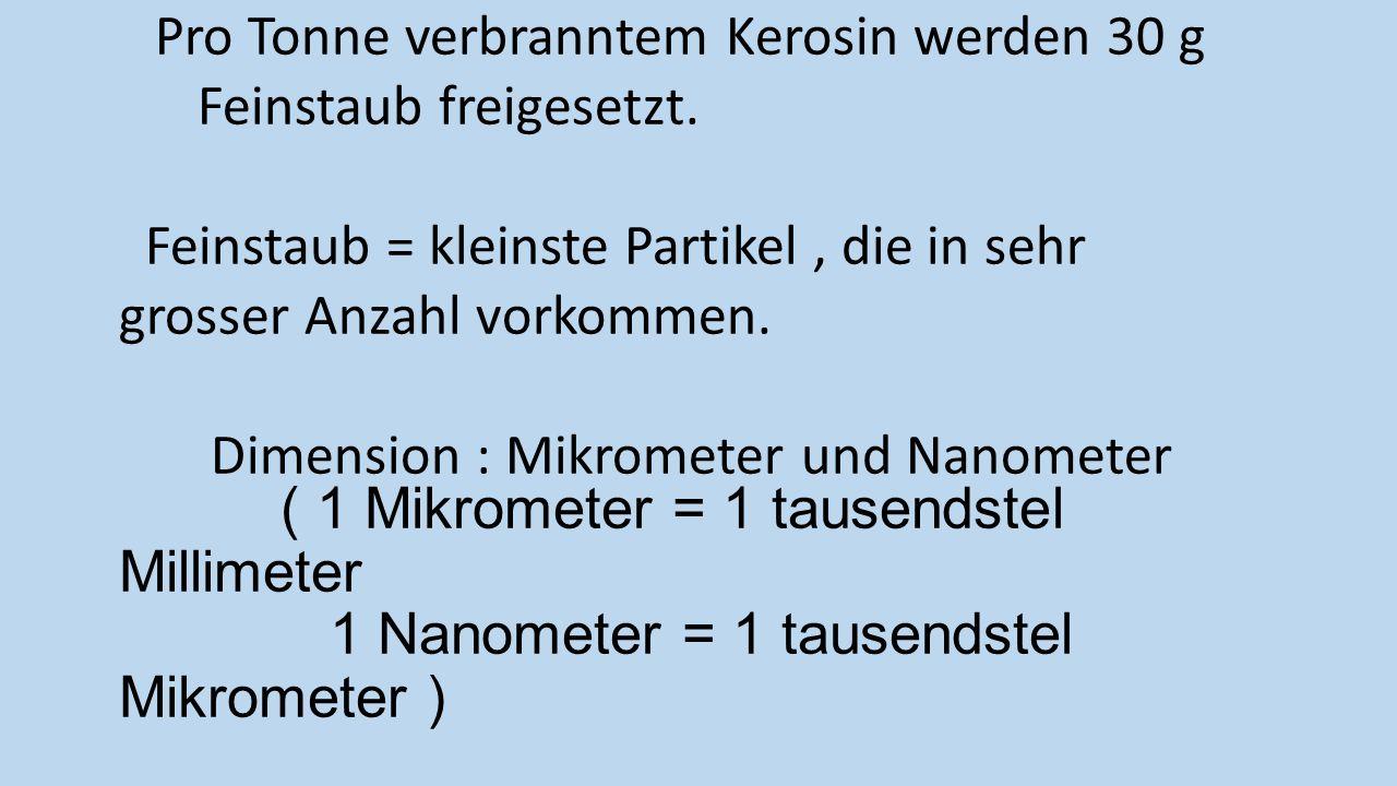 ( 1 Mikrometer = 1 tausendstel Millimeter 1 Nanometer = 1 tausendstel Mikrometer ) Pro Tonne verbranntem Kerosin werden 30 g Feinstaub freigesetzt.