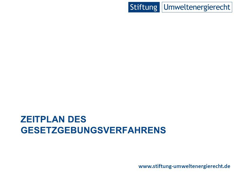 www.stiftung-umweltenergierecht.de ZEITPLAN DES GESETZGEBUNGSVERFAHRENS