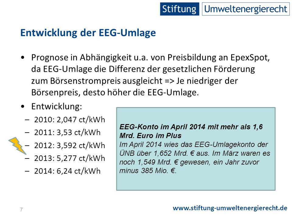 www.stiftung-umweltenergierecht.de Begünstigte Unternehmen zahlen grundsätzlich nur 15% der EEG-Umlage (u.a.