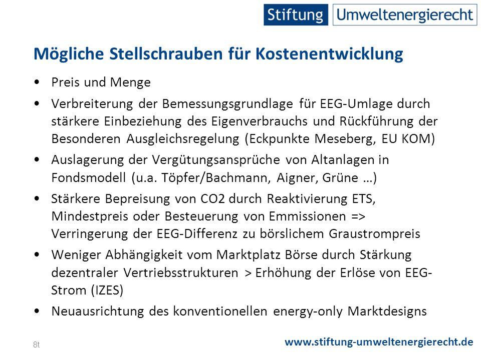 www.stiftung-umweltenergierecht.de WESENTLICHE ÄNDERUNGEN