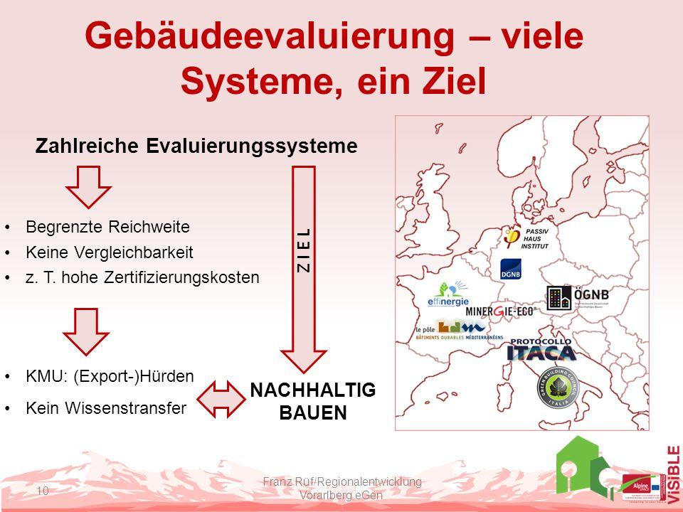 Gebäudeevaluierung – viele Systeme, ein Ziel Franz Rüf/Regionalentwicklung Vorarlberg eGen 10 Zahlreiche Evaluierungssysteme KMU: (Export-)Hürden Kein
