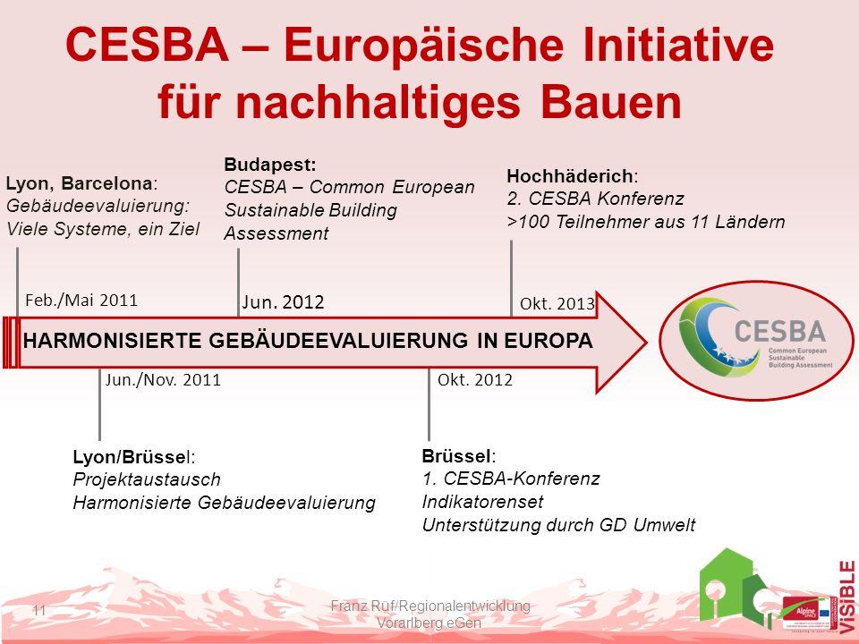 CESBA – Europäische Initiative für nachhaltiges Bauen Franz Rüf/Regionalentwicklung Vorarlberg eGen 11 Budapest: CESBA – Common European Sustainable B