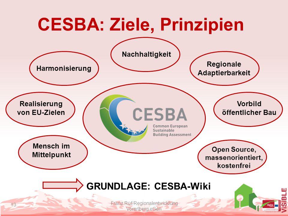 CESBA: Ziele, Prinzipien Franz Rüf/Regionalentwicklung Vorarlberg eGen 13 Nachhaltigkeit Mensch im Mittelpunkt Realisierung von EU-Zielen Harmonisieru