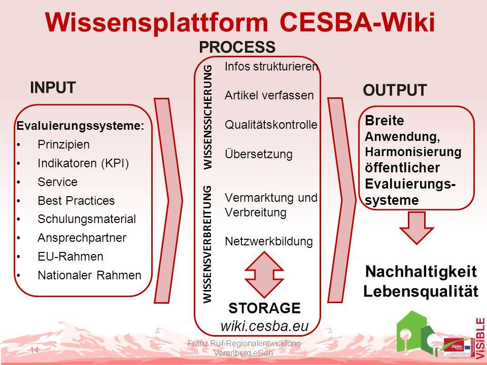 Wissensplattform CESBA-Wiki Franz Rüf/Regionalentwicklung Vorarlberg eGen 14 Infos strukturieren Artikel verfassen Qualitätskontrolle Übersetzung Verm