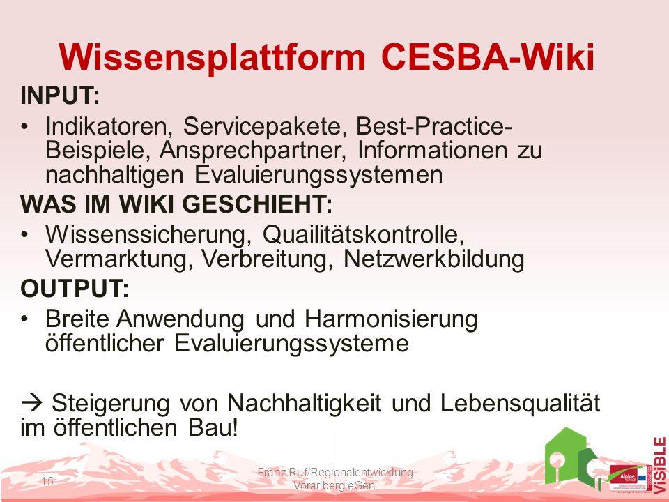 Wissensplattform CESBA-Wiki INPUT: Indikatoren, Servicepakete, Best-Practice- Beispiele, Ansprechpartner, Informationen zu nachhaltigen Evaluierungssy