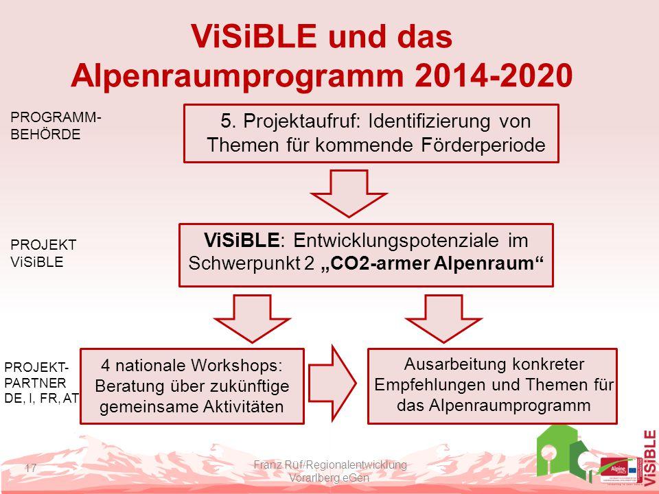 ViSiBLE und das Alpenraumprogramm 2014-2020 Franz Rüf/Regionalentwicklung Vorarlberg eGen 17 5. Projektaufruf: Identifizierung von Themen für kommende