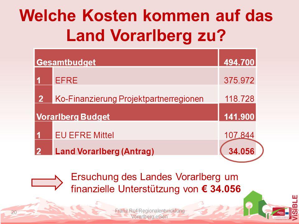 Welche Kosten kommen auf das Land Vorarlberg zu? Franz Rüf/Regionalentwicklung Vorarlberg eGen 20 Gesamtbudget 494.700 1EFRE375.972 2Ko-Finanzierung P