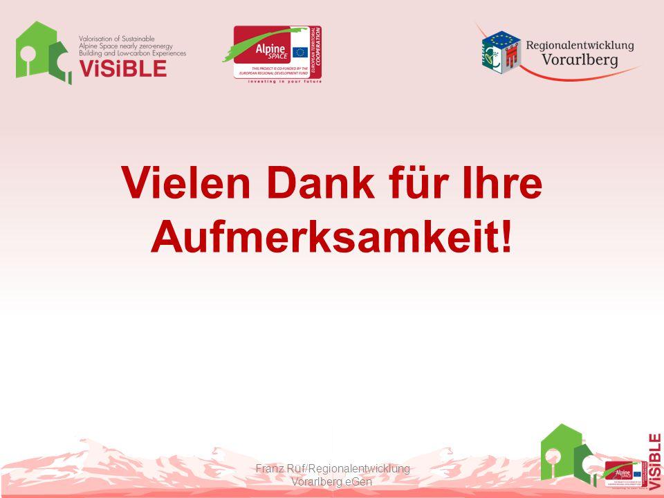 Vielen Dank für Ihre Aufmerksamkeit! Franz Rüf/Regionalentwicklung Vorarlberg eGen 21