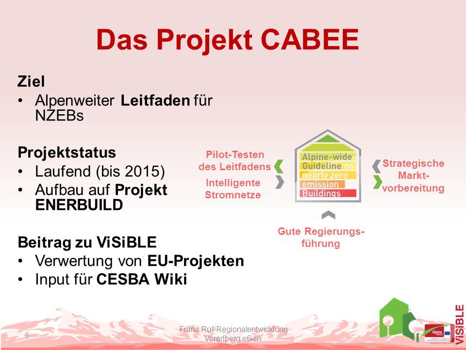 Das Projekt CABEE Ziel Alpenweiter Leitfaden für NZEBs Projektstatus Laufend (bis 2015) Aufbau auf Projekt ENERBUILD Beitrag zu ViSiBLE Verwertung von