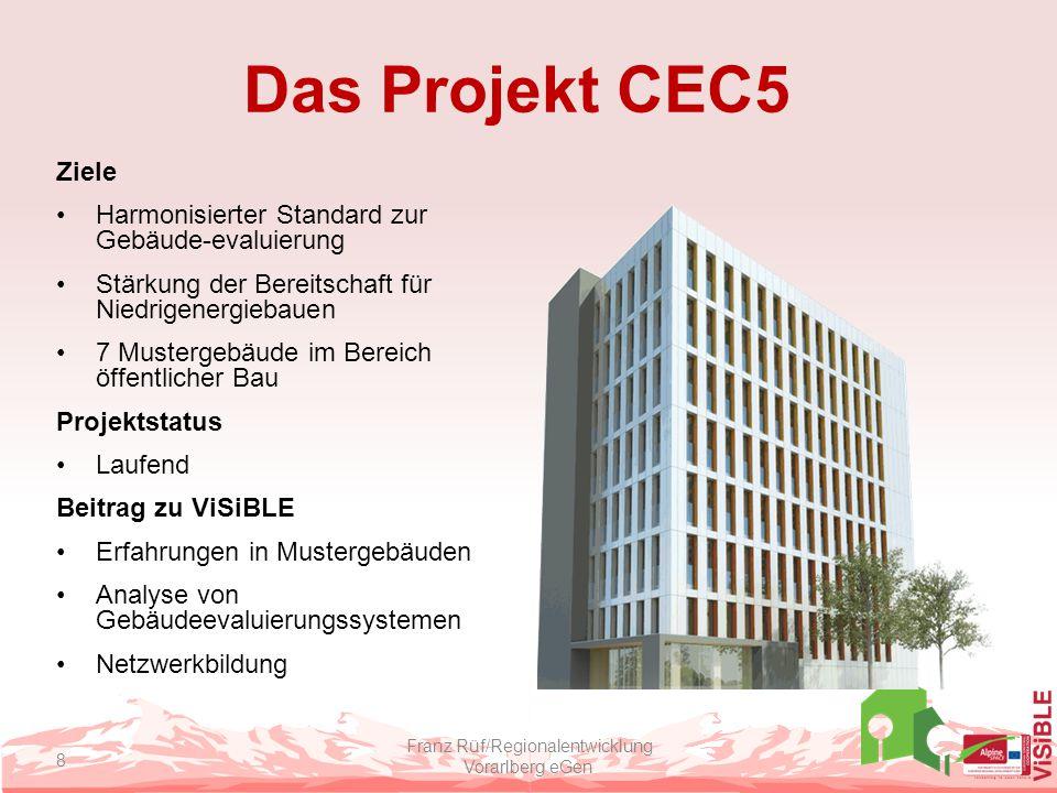 Das Projekt CEC5 Ziele Harmonisierter Standard zur Gebäude-evaluierung Stärkung der Bereitschaft für Niedrigenergiebauen 7 Mustergebäude im Bereich öf