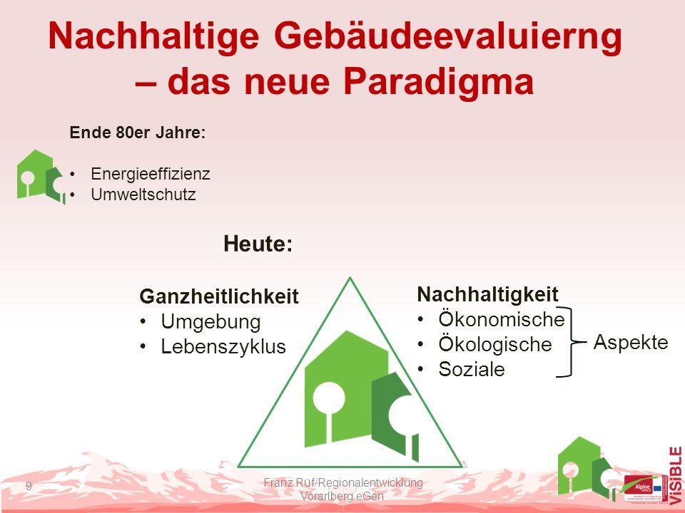 Nachhaltige Gebäudeevaluierng – das neue Paradigma Franz Rüf/Regionalentwicklung Vorarlberg eGen 9 Ende 80er Jahre: Energieeffizienz Umweltschutz Ganz