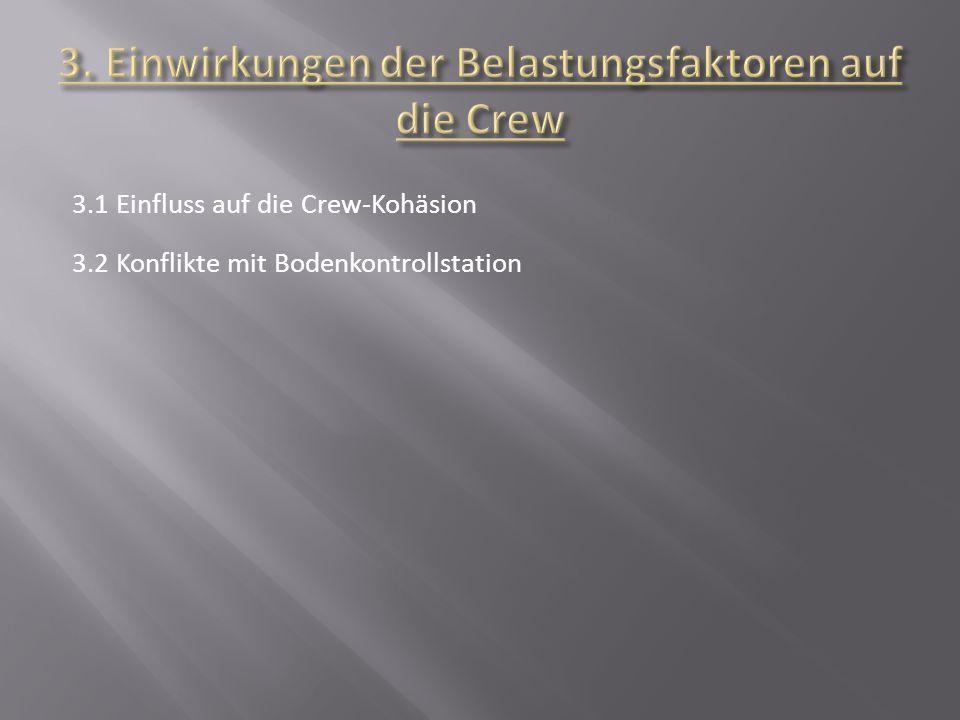 3.1 Einfluss auf die Crew-Kohäsion 3.2 Konflikte mit Bodenkontrollstation