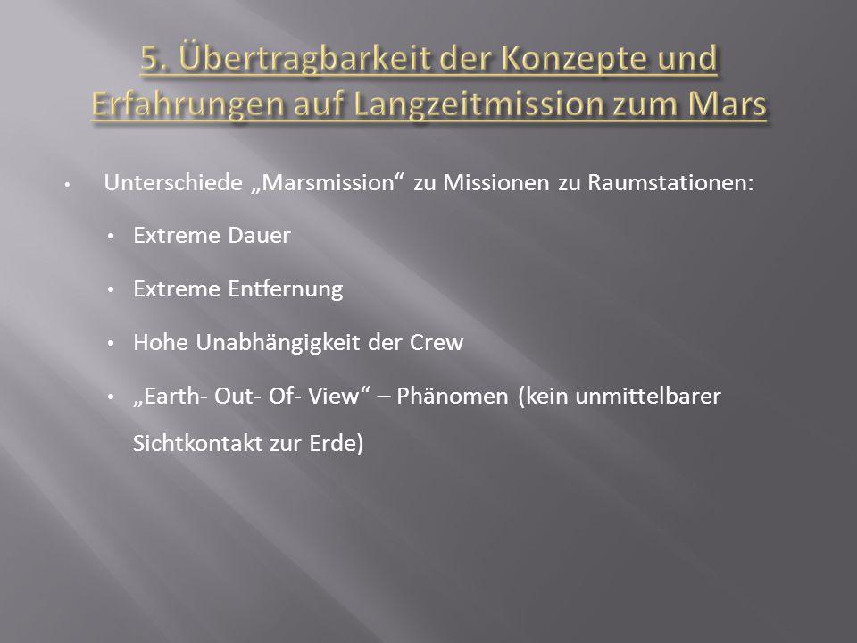 """Unterschiede """"Marsmission"""" zu Missionen zu Raumstationen: Extreme Dauer Extreme Entfernung Hohe Unabhängigkeit der Crew """"Earth- Out- Of- View"""" – Phäno"""