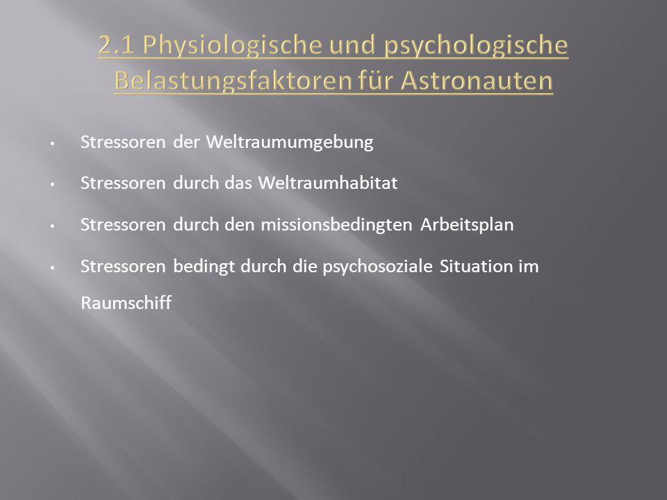 Stressoren der Weltraumumgebung Stressoren durch das Weltraumhabitat Stressoren durch den missionsbedingten Arbeitsplan Stressoren bedingt durch die p