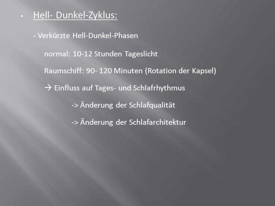 Hell- Dunkel-Zyklus: - Verkürzte Hell-Dunkel-Phasen normal: 10-12 Stunden Tageslicht Raumschiff: 90- 120 Minuten (Rotation der Kapsel)  Einfluss auf