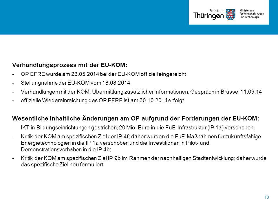 Verhandlungsprozess mit der EU-KOM: -OP EFRE wurde am 23.05.2014 bei der EU-KOM offiziell eingereicht -Stellungnahme der EU-KOM vom 18.08.2014 -Verhan
