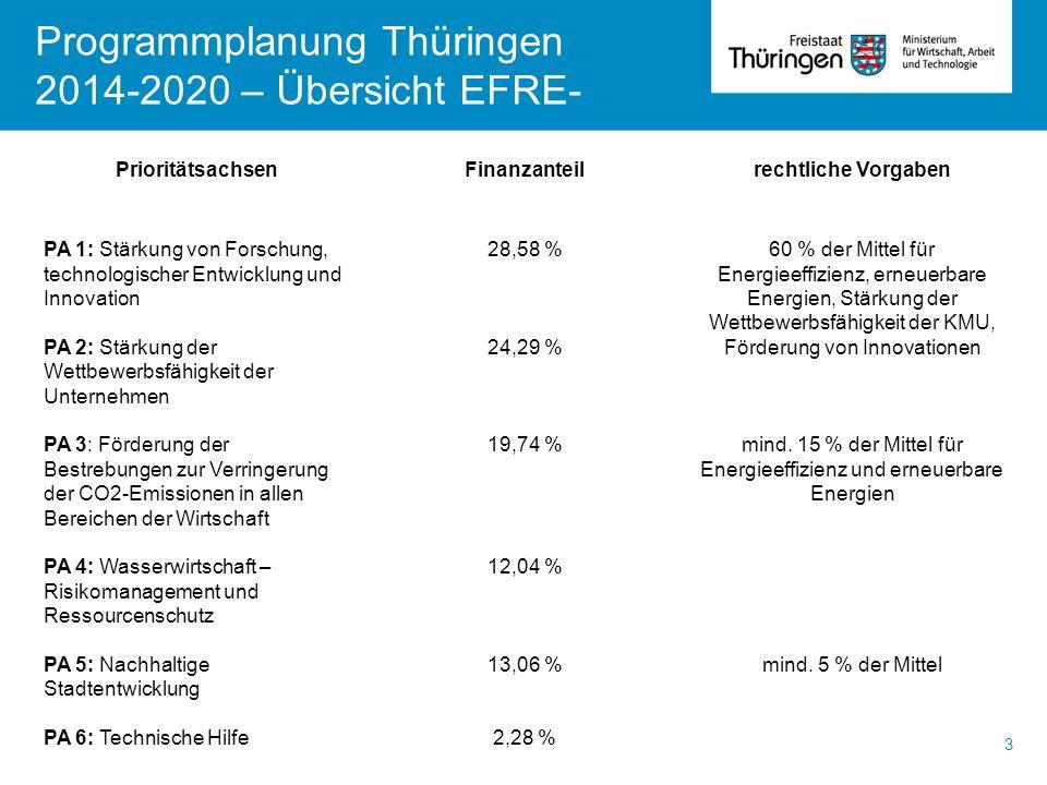 Programmplanung Thüringen 2014-2020 – Übersicht EFRE- 3 PrioritätsachsenFinanzanteilrechtliche Vorgaben PA 1: Stärkung von Forschung, technologischer