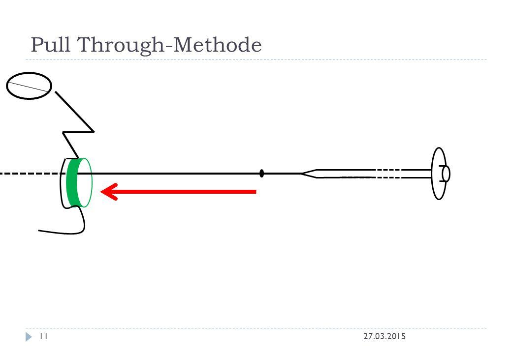27.03.201511 Pull Through-Methode