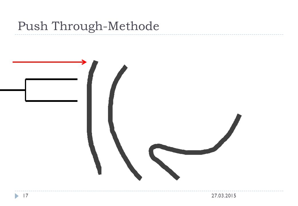 Push Through-Methode 27.03.201517