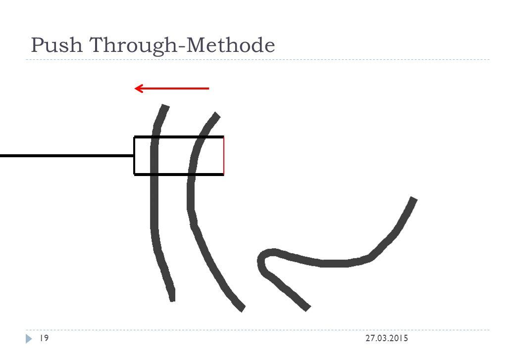 Push Through-Methode 27.03.201519