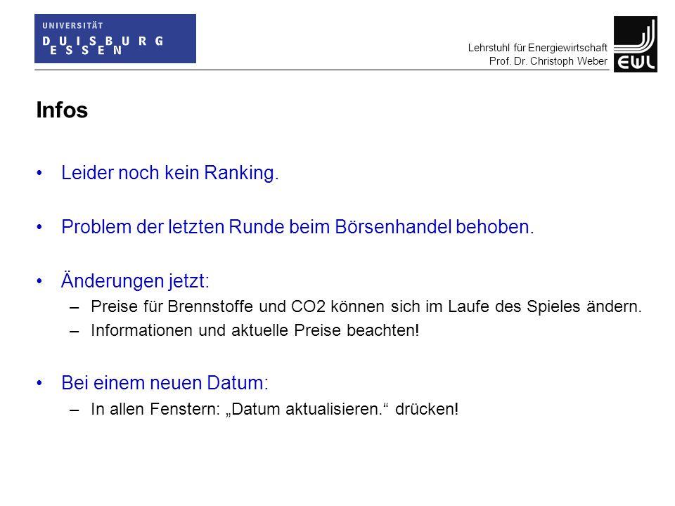 Lehrstuhl für Energiewirtschaft Prof. Dr. Christoph Weber Infos Leider noch kein Ranking. Problem der letzten Runde beim Börsenhandel behoben. Änderun