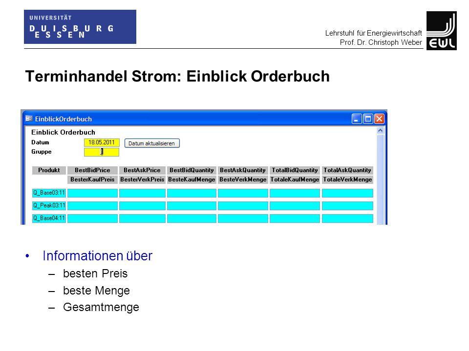 Lehrstuhl für Energiewirtschaft Prof. Dr. Christoph Weber Terminhandel Strom: Einblick Orderbuch Informationen über –besten Preis –beste Menge –Gesamt