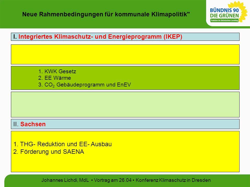 Neue Rahmenbedingungen für kommunale Klimapolitik Johannes Lichdi, MdL Vortrag am 26.04 Konferenz Klimaschutz in Dresden I.